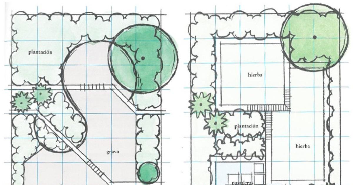 plano de jardim